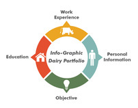 Info-graphic Dairy Portfolio