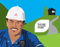 AREVA Resources Canada – Print Campaign