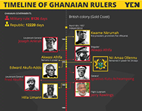 Ghana's 59th Independence Day celebration