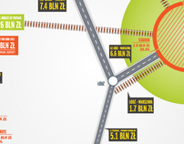 EURO 2012 in Poland - infographic