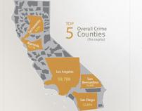 California Crime Map 2008
