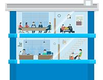 Office Building Illustrations