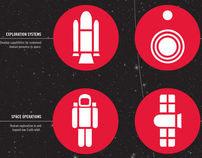 NASA Symbol Set
