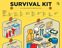 1610 Survival Kit Infographic Poster