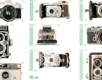 Aperture: Camera Collection Flash Site
