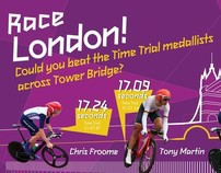 London 2012  Web Infographics The Games in numbers
