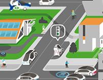 BASF Mobility of tomorrow animation