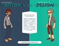 Infográfico Metodologia (2014)