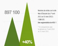 Éducaloi - Rapport annuel 2011-2012