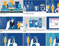 SAP Retail Storyboard for animation