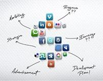 Developing an integrated marketing communications plan