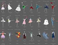 Ballet Costumes: A Chronological Infographic