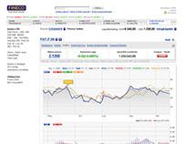 Fineco online trading platform design