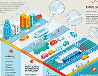 Lições sobre mobilidade - Infográfico