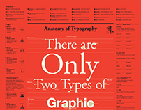 1606 Typography Infographic Poster