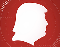 Trump Twitter Library Exhibit