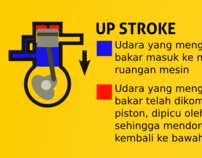 2 TAK vs 4 TAK infographic poster