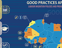 Infographic - Good Practices, Labour Migration Policies