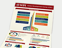 WPI Career Services Overview
