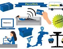 Le poste a casa tua / concorso Poste Italiane