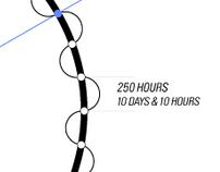 250 horas