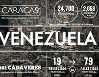 Venezuela needs peace