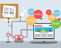 A guide towards the top Web development company in USA