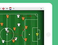ProSportApps – Match Day Tactics