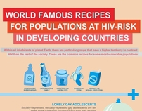 Recipes for HIV-Infected Populations