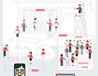 Infografía Konstantin lab