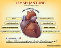 Cara Mengatasi Penyakit Jantung Secara Alami
