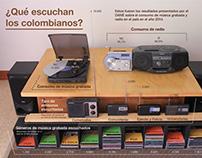 ¿Qué escuchan los colombianos?
