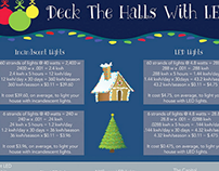 Christmas Lights Infographic