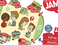 Google Jam 2010