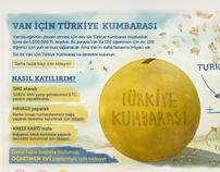 Turkcell - Van İçin Türkiye Kumbarası