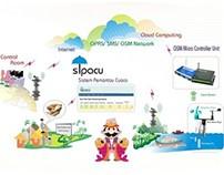 Sistem Informasi Pemantau Cuaca online (SIPACU)
