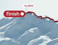 Pikes Peak Course