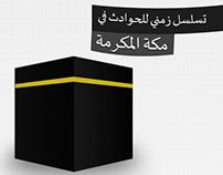 إنفوجرافيك - حوادث الحجيج في مكة المكرمة