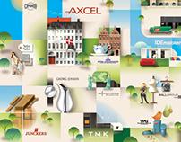 Axcel company map