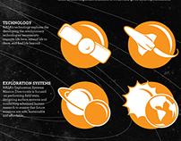 NASA Mission Control Symbol Set