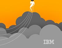 IBM posters