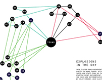 Explosions in the Sky Tour Cluster Graphic