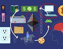 Bitcoin by Botnik