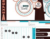 Infographic Resume :: Graphic & Web Design