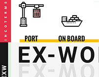Visual Guide to Shipping Incoterms