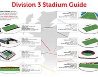 Division 3 Stadium Guide