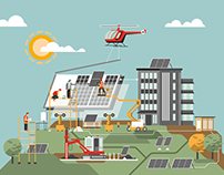 Yingli Solar - Illustrative campaign