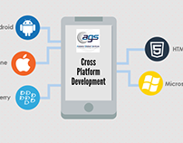 Cross-Platform Application Development Company
