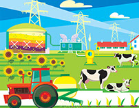 Biogas- usage
