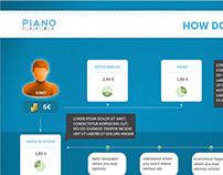 Piano media infographics